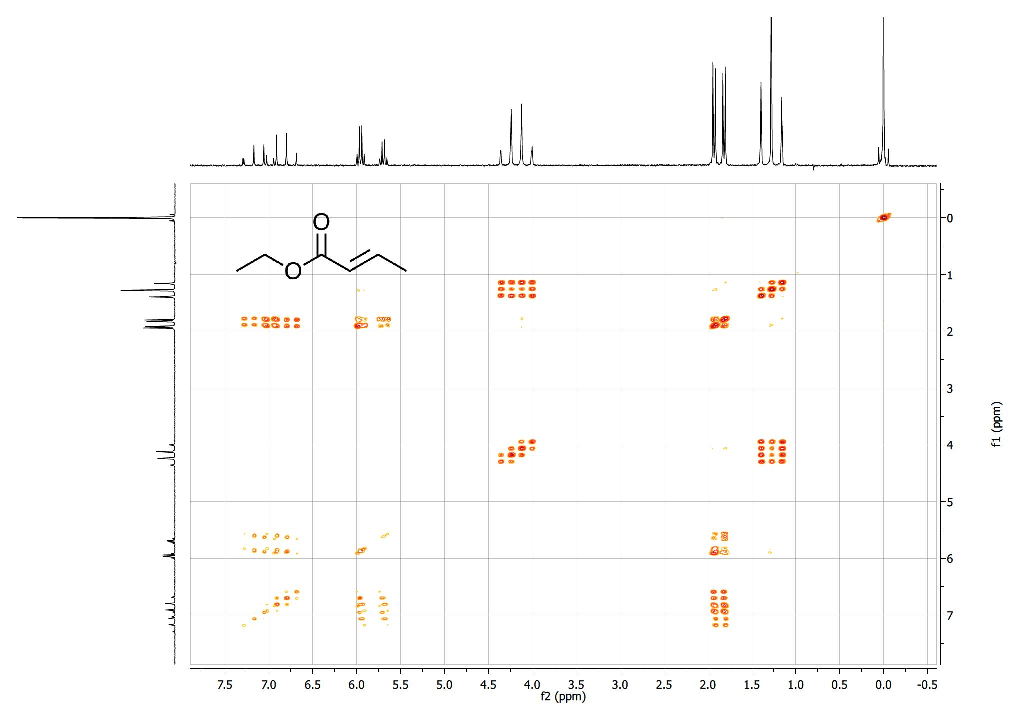 Anasazi Instruments Ethyl Trans crotonate COSY 45 - 2D spectrum graph