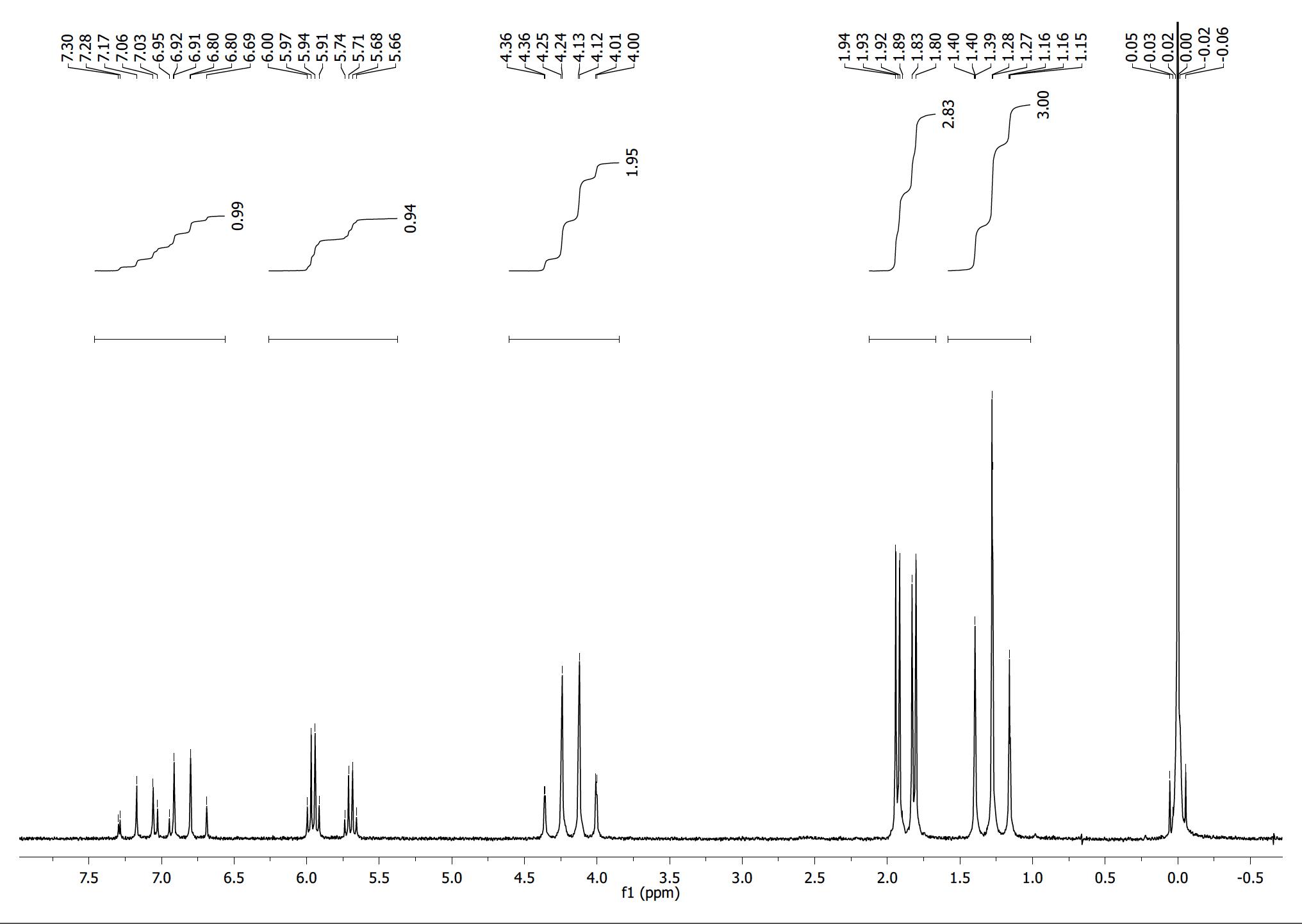Anasazi Instruments Ethyl Trans crotonate 1H spectrum graph