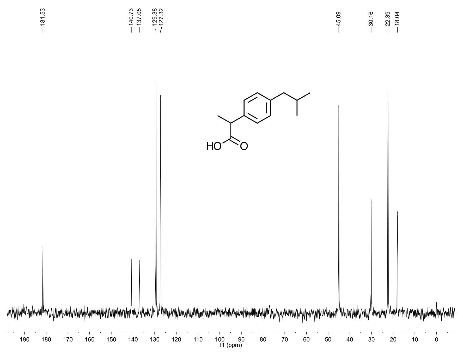 Anasazi Instruments Ibuprofen 13C with molecular structure graph