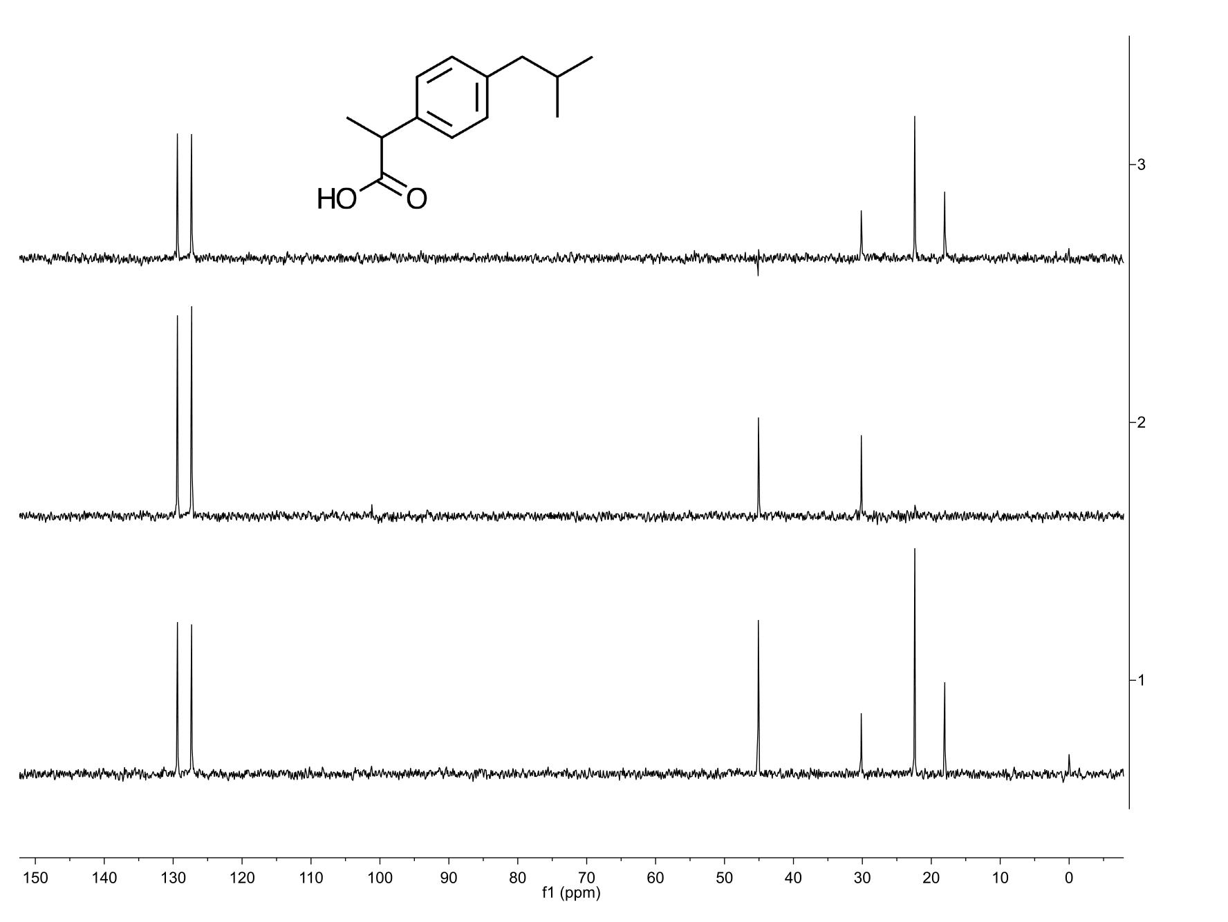 Anasazi Instruments 90MHz Ibuprofen DEPT with structure graph