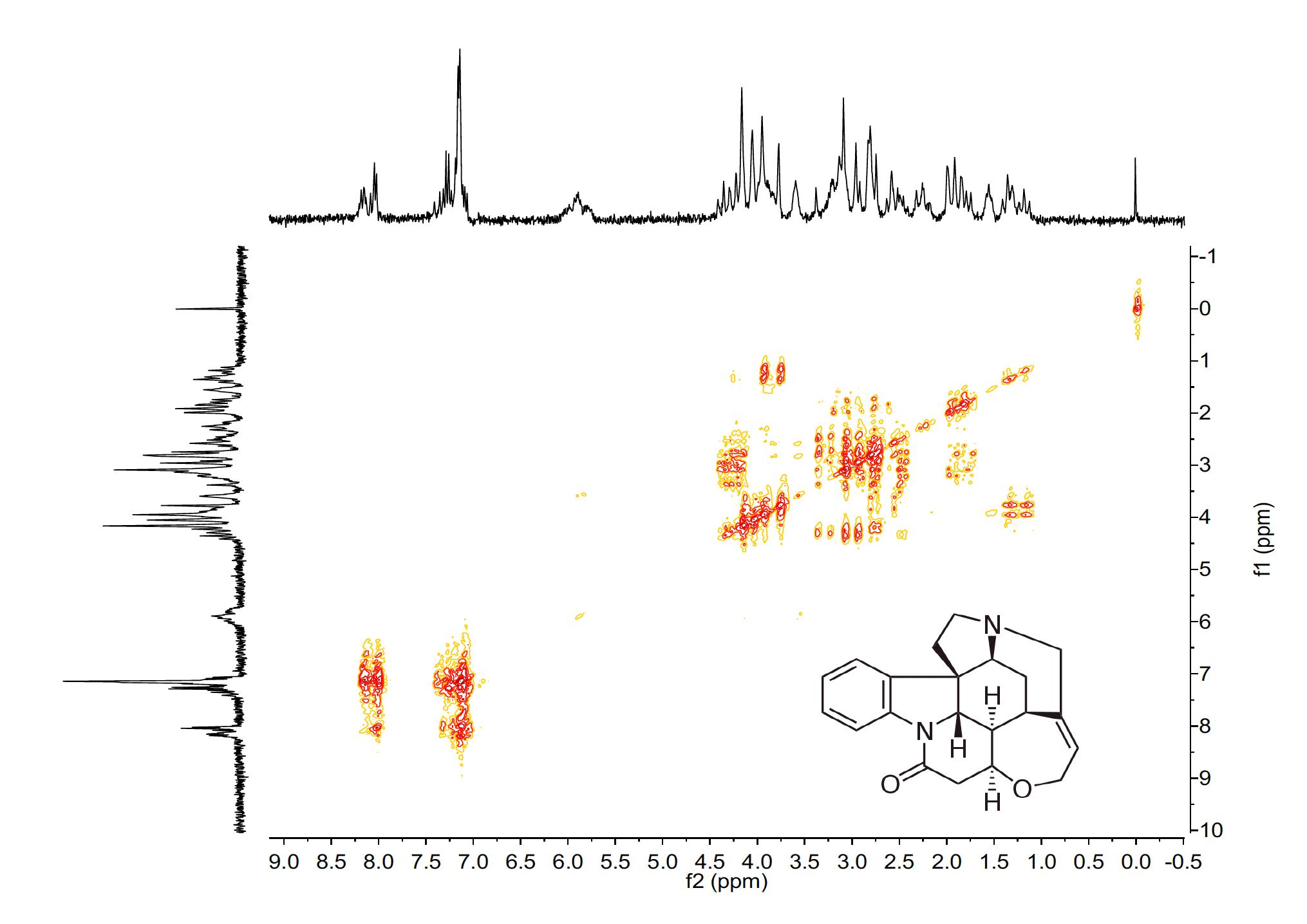 Anasazi Instruments Strychnine COSY - 2D spectrum graph