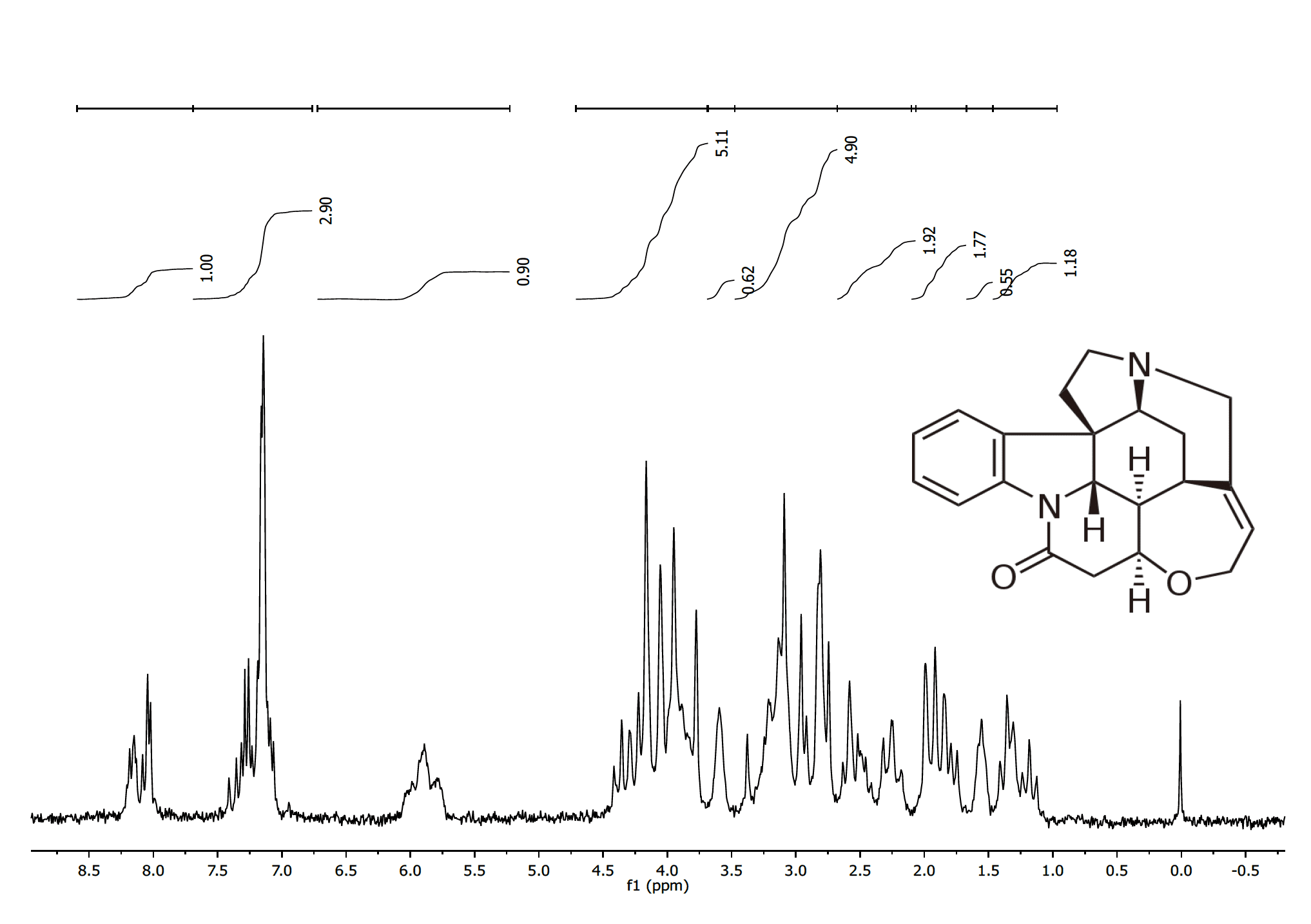 Anasazi Instruments Strychnine 1H spectrum with molecular structure graph