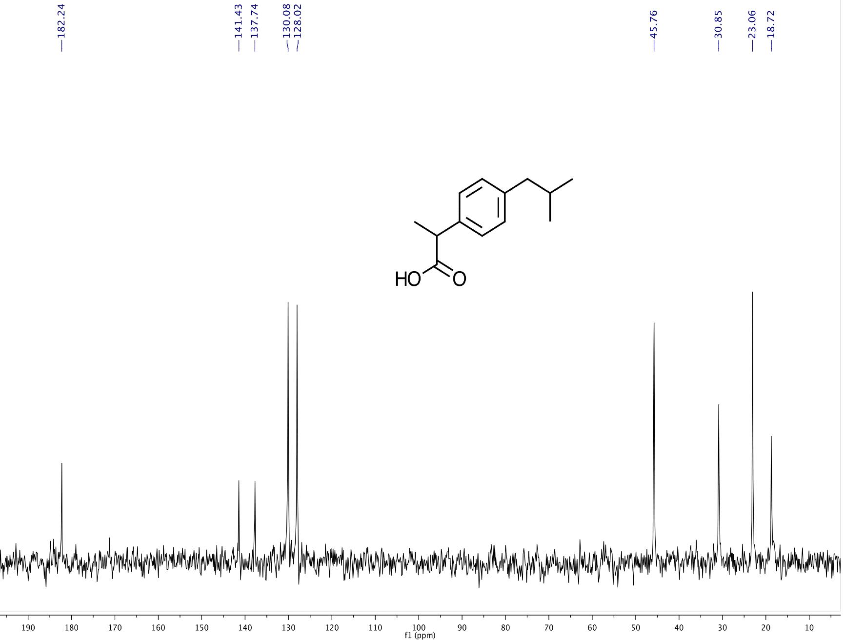 Anasazi Instruments 60MHz 13C spectrum with Ibuprofen molecular structure graph