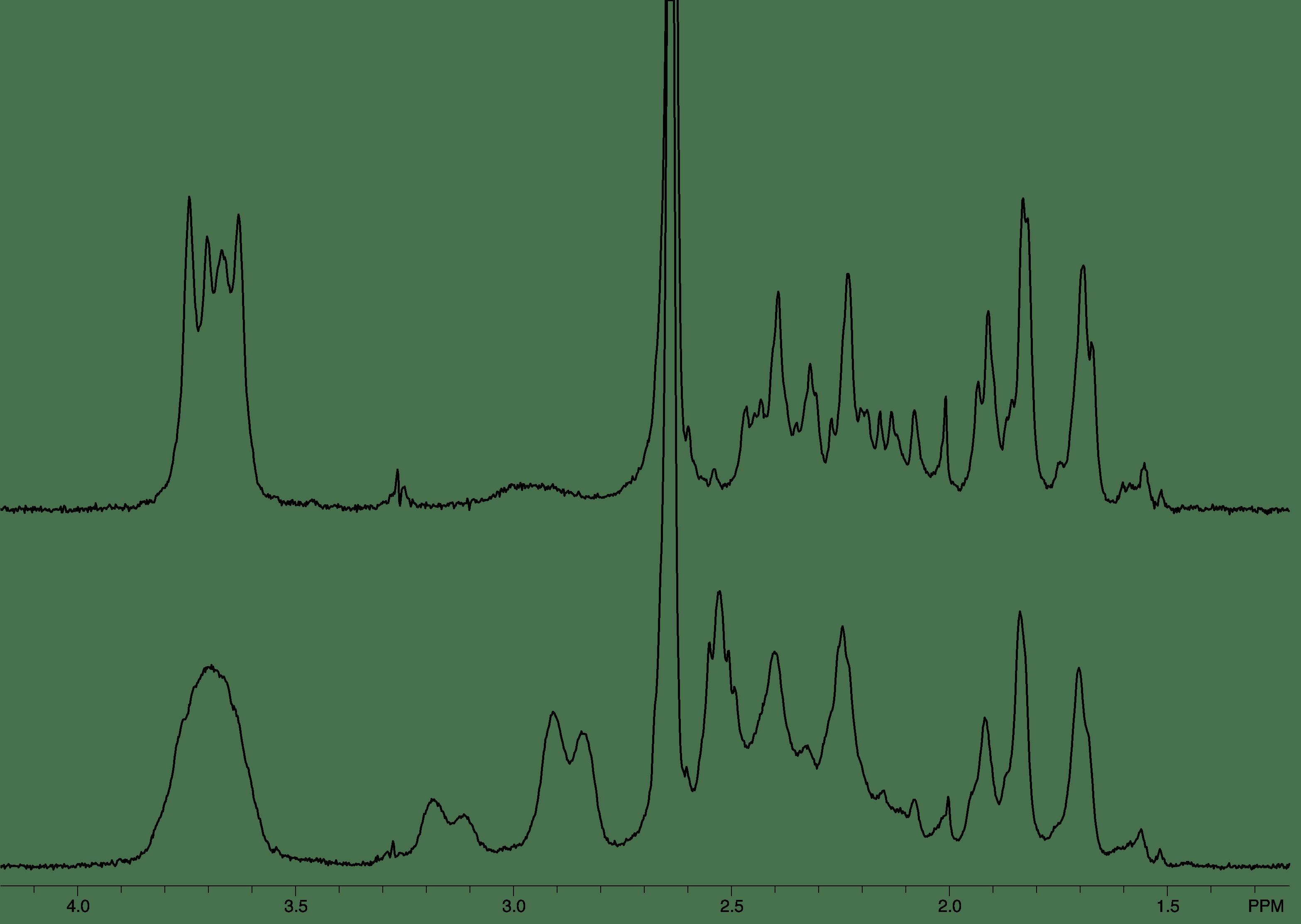 Anasazi Instruments Tropinone 1H spectrum overlay graph