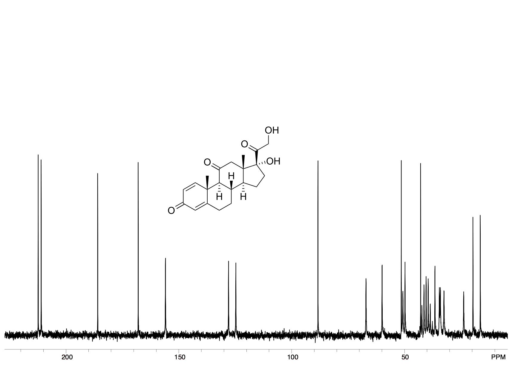 Anasazi Instruments C13 spectrum with Prednisone molecular structure graph
