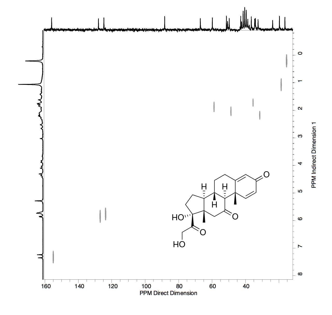 Anasazi Instruments HETCOR - 2D spectrum with molecular structure graph