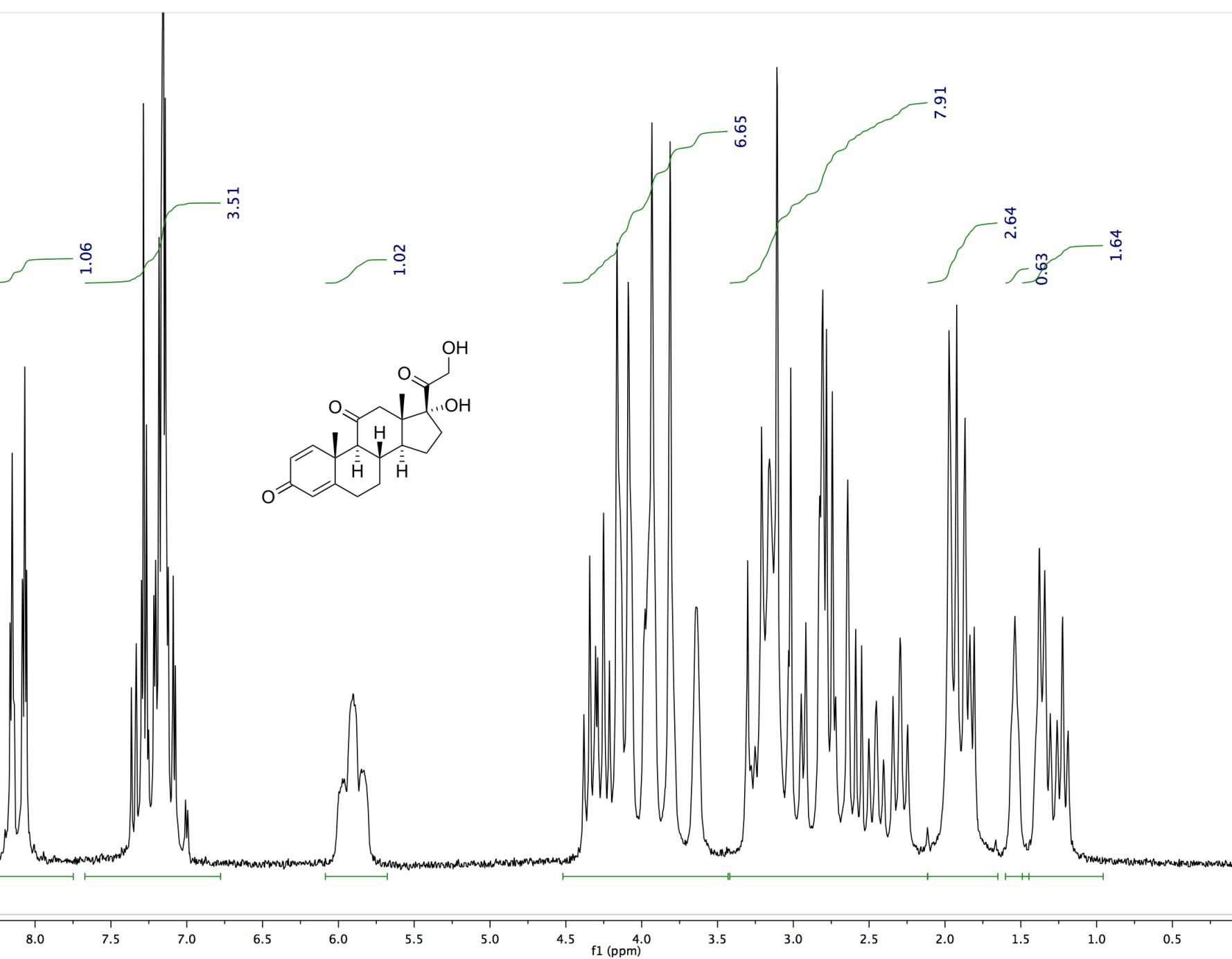 Anasazi Instruments 1H Spectrum with Prednisone molecular structure graph 1778x1384