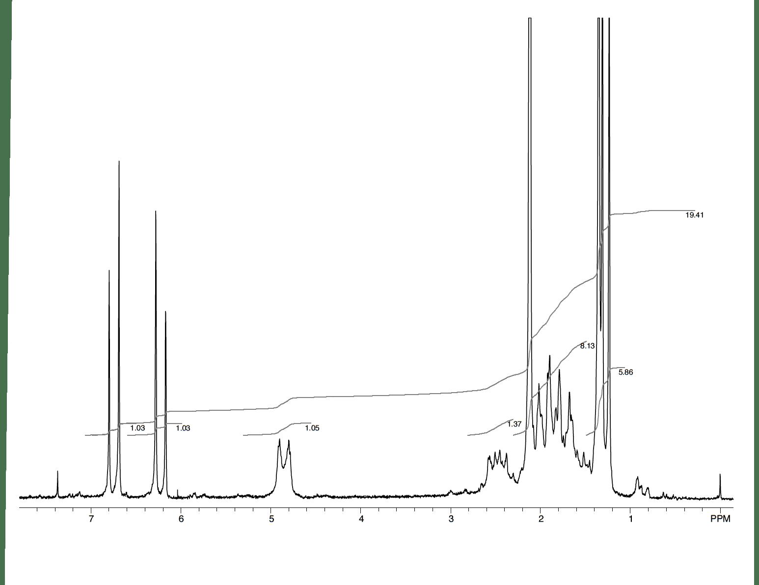 Anasazi Instruments 1H spectrum Santonin graph