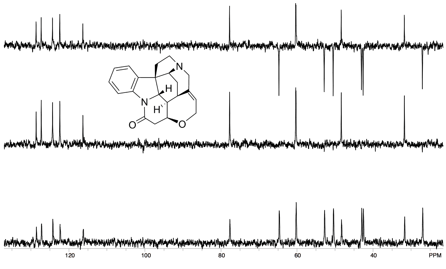 Anasazi Instruments DEPT spectrum with strychnine molecular structure graph