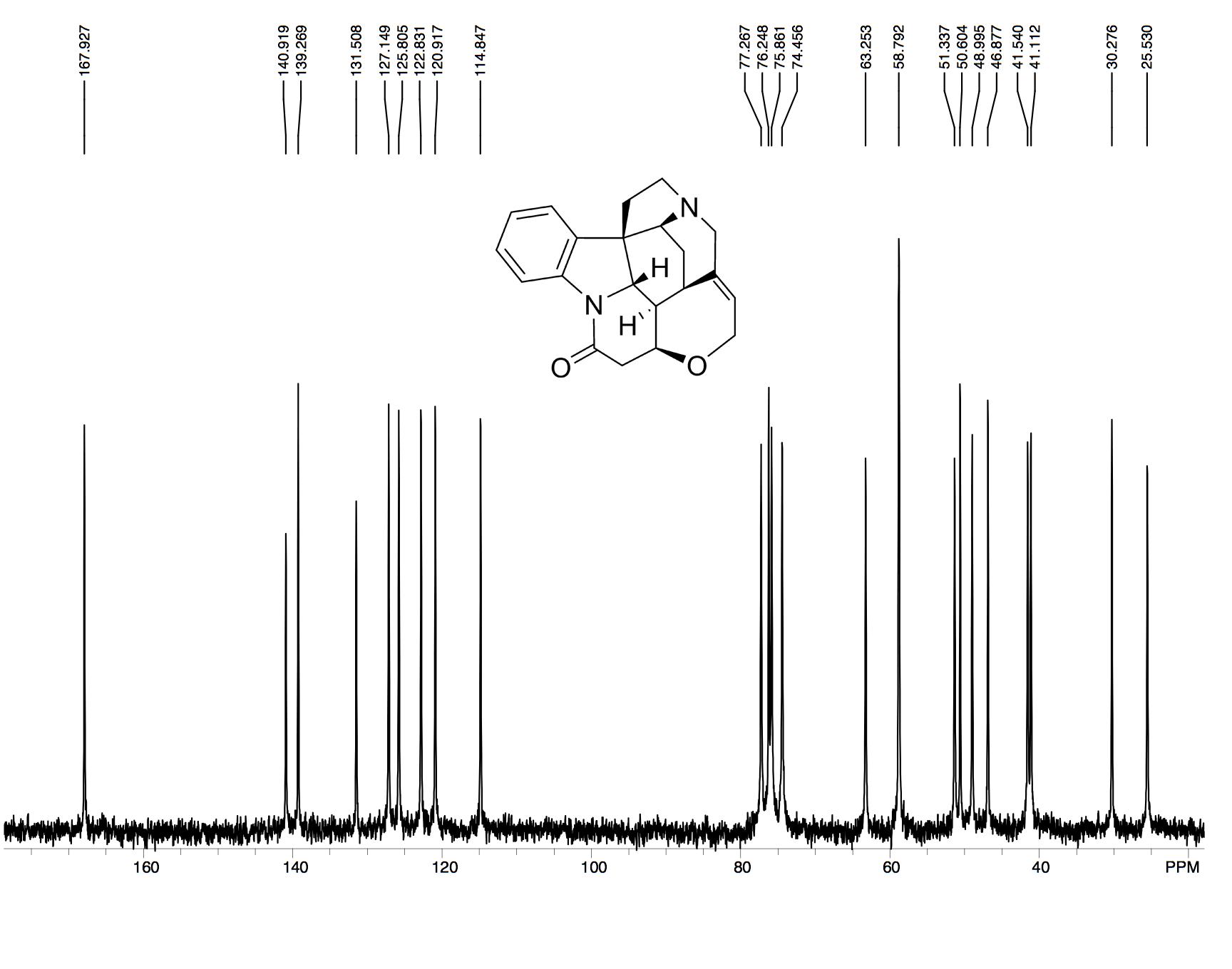 Anasazi Instruments 13C spectrum with strychnine molecular structure graph