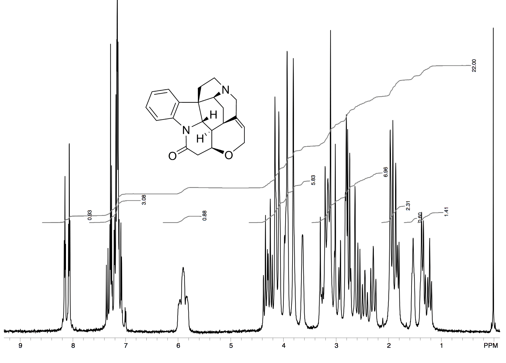 90 MHz 1H NMR spectrum of strychnine