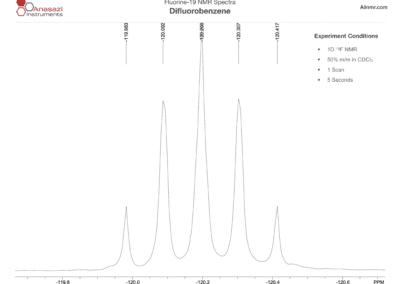 Fluorine-19 NMR spectrum of difluorobenzene
